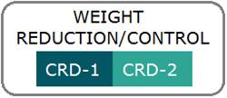 CRD Vægt
